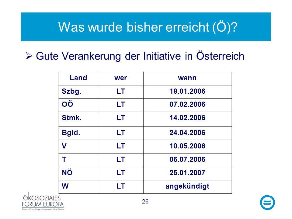 26 Was wurde bisher erreicht (Ö)? Gute Verankerung der Initiative in Österreich Landwerwann Szbg.LT18.01.2006 OÖLT07.02.2006 Stmk.LT14.02.2006 Bgld.LT