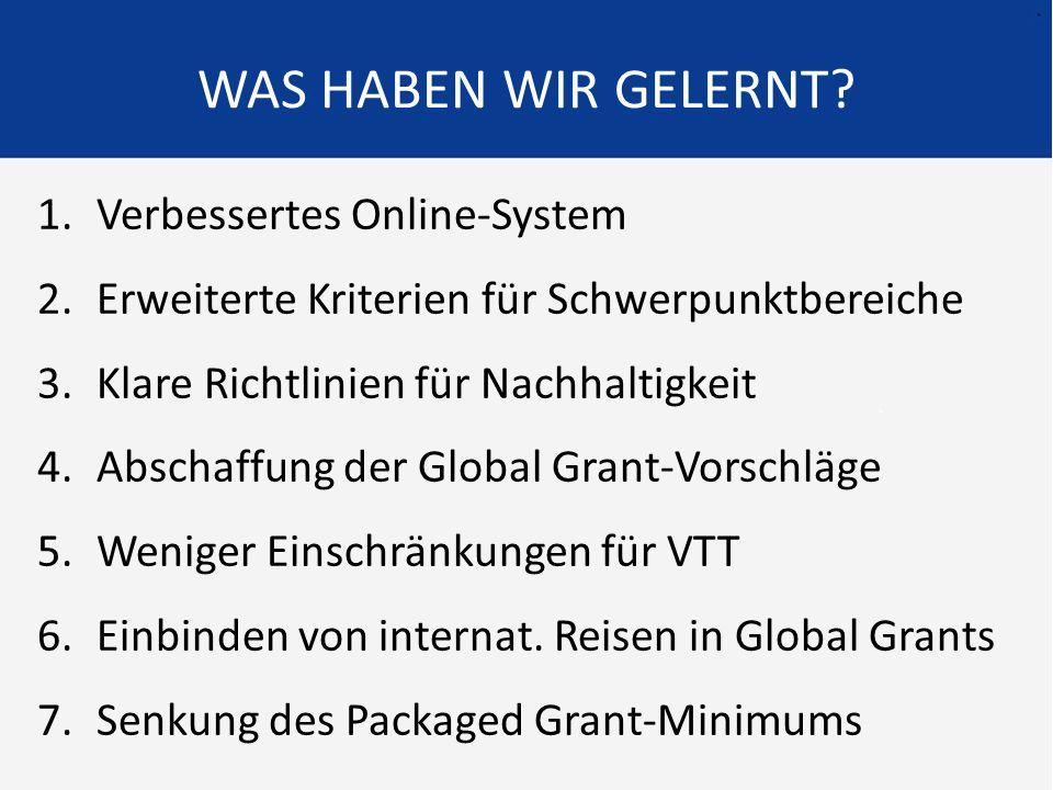 Slide 12 WAS HABEN WIR GELERNT? 1.Verbessertes Online-System 2.Erweiterte Kriterien für Schwerpunktbereiche 3.Klare Richtlinien für Nachhaltigkeit 4.A