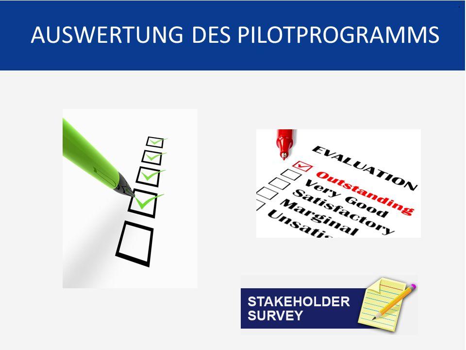 Slide 7 DATEN AUS DEM PILOTPROGRAMM Bis: 21. Februar 2013