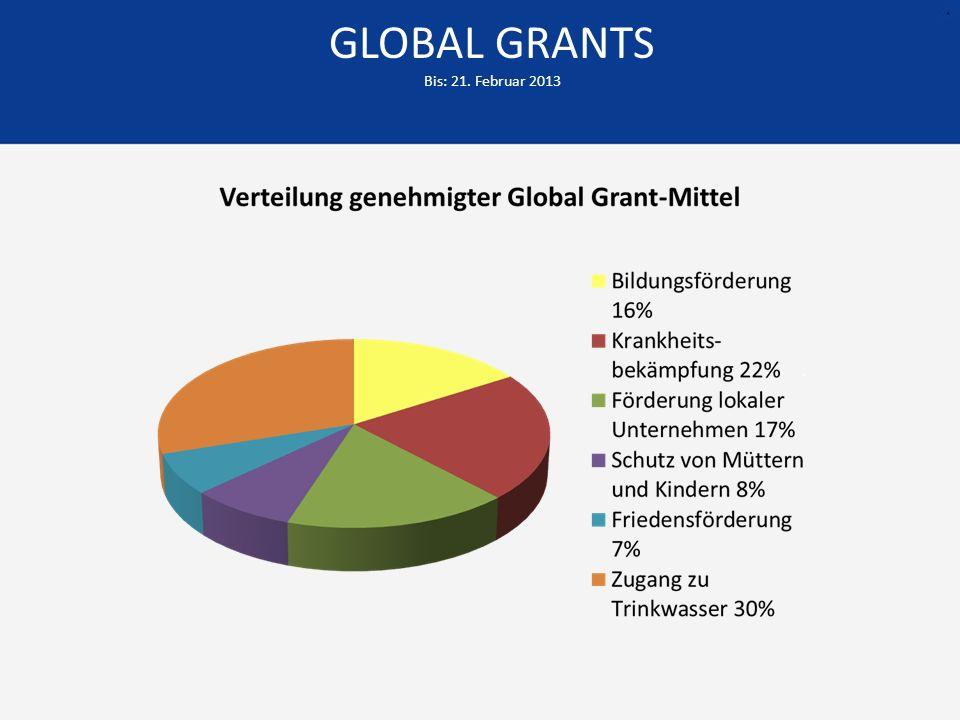 GLOBAL GRANTS Bis: 21. Februar 2013