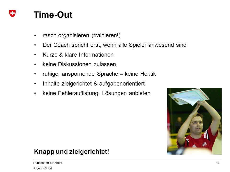 13 Bundesamt für Sport Jugend+Sport Knapp und zielgerichtet! rasch organisieren (trainieren!) Der Coach spricht erst, wenn alle Spieler anwesend sind