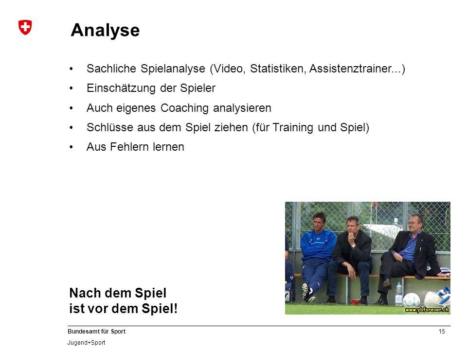 15 Bundesamt für Sport Jugend+Sport Sachliche Spielanalyse (Video, Statistiken, Assistenztrainer...) Einschätzung der Spieler Auch eigenes Coaching an