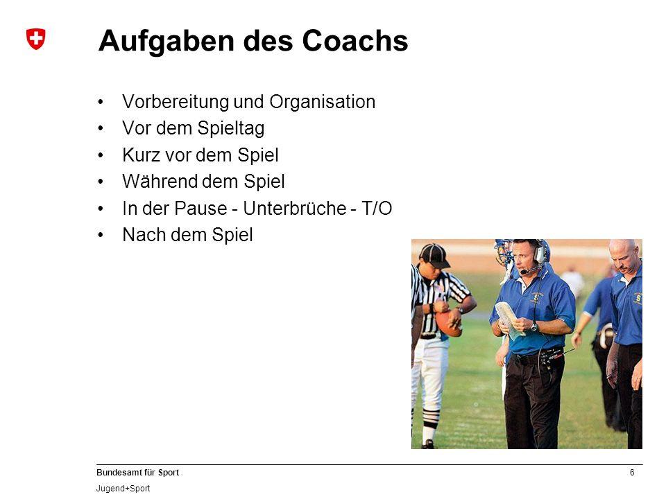 6 Bundesamt für Sport Jugend+Sport Vorbereitung und Organisation Vor dem Spieltag Kurz vor dem Spiel Während dem Spiel In der Pause - Unterbrüche - T/