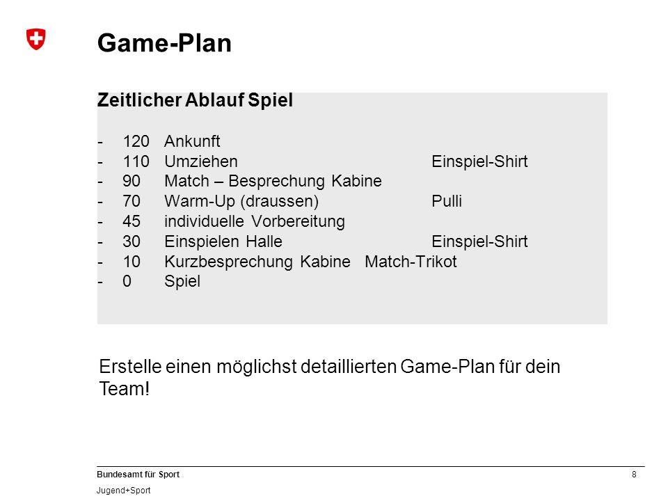 8 Bundesamt für Sport Jugend+Sport Zeitlicher Ablauf Spiel - 120Ankunft -110UmziehenEinspiel-Shirt -90Match – Besprechung Kabine -70Warm-Up (draussen)