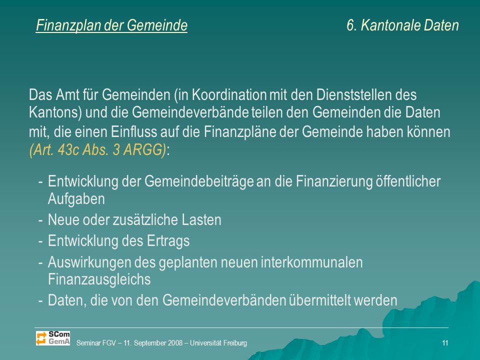 Finanzplan der Gemeinde Das Amt für Gemeinden (in Koordination mit den Dienststellen des Kantons) und die Gemeindeverbände teilen den Gemeinden die Daten mit, die einen Einfluss auf die Finanzpläne der Gemeinde haben können (Art.
