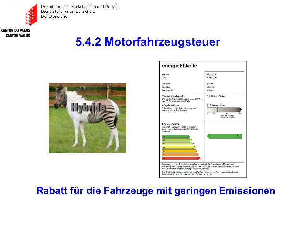 Departement für Verkehr, Bau und Umwelt Dienststelle für Umweltschutz Der Dienstchef 5.4.2 Motorfahrzeugsteuer Rabatt für die Fahrzeuge mit geringen Emissionen