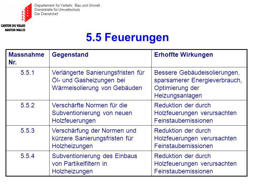 Departement für Verkehr, Bau und Umwelt Dienststelle für Umweltschutz Der Dienstchef Massnahme Nr.
