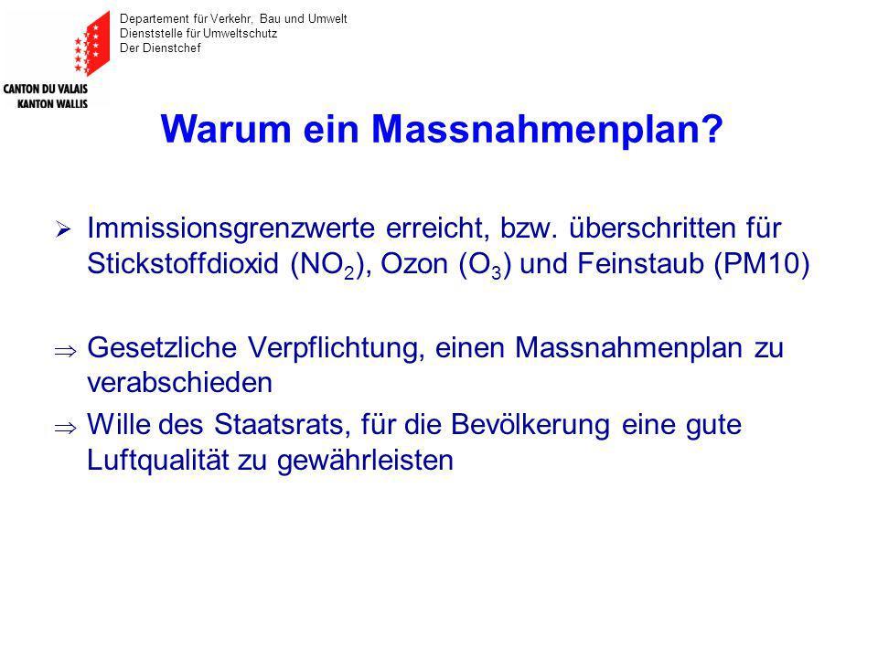 Departement für Verkehr, Bau und Umwelt Dienststelle für Umweltschutz Der Dienstchef 300 mg/m 3 5.5.3 Holzheizungen, Normen und Fristen