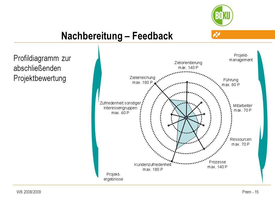 WS 2008/2009Prem - 15 Nachbereitung – Feedback Profildiagramm zur abschließenden Projektbewertung