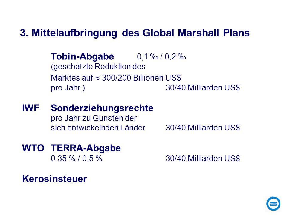 Tobin-Abgabe 0,1 / 0,2 (geschätzte Reduktion des Marktes auf 300/200 Billionen US$ pro Jahr )30/40 Milliarden US$ IWFSonderziehungsrechte pro Jahr zu