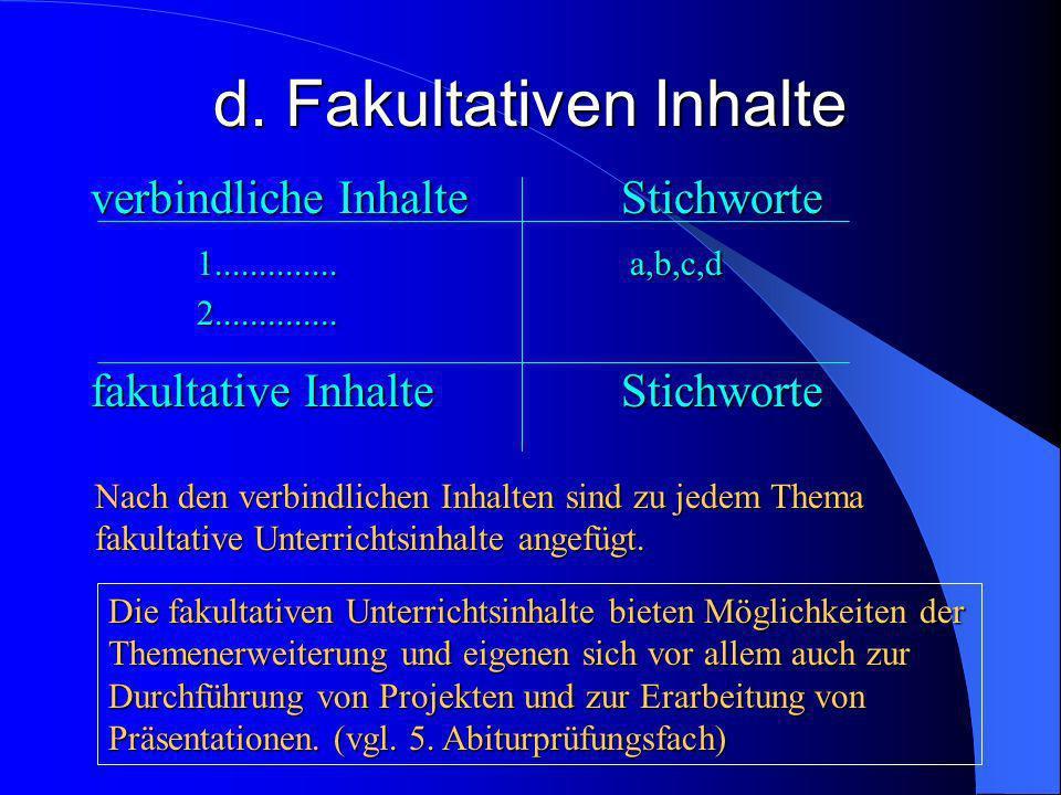 c. Verbindliche Inhalte und Stichworte verbindliche Inhalte Stichworte 1.............. a,b,c,d 2..............3.............. Zu den Kursthemen werden