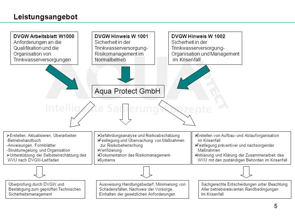 5 DVGW Arbeitsblatt W1000 Anforderungen an die Qualifikation und die Organisation von Trinkwasserversorgungen DVGW Hinweis W 1001 Sicherheit in der Tr