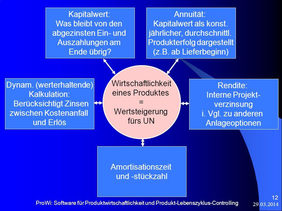 29.03.2014 ProWi: Software für Produktwirtschaftlichkeit und Produkt-Lebenszyklus-Controlling 12 Kapitalwert: Was bleibt von den abgezinsten Ein- und