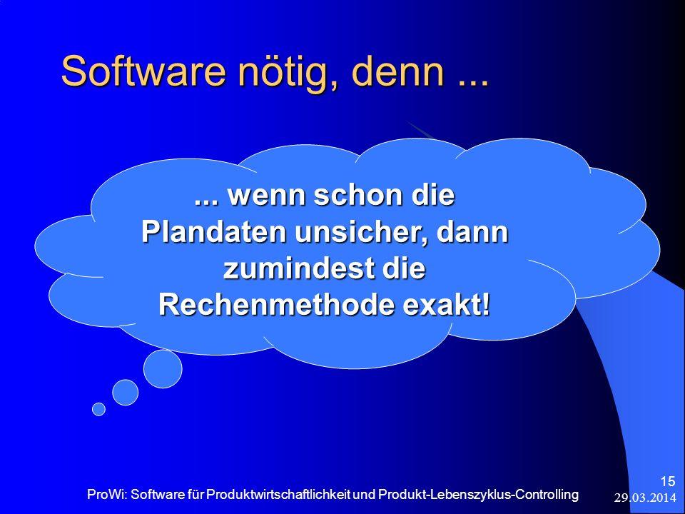 29.03.2014 ProWi: Software für Produktwirtschaftlichkeit und Produkt-Lebenszyklus-Controlling 15 Software nötig, denn...... wenn schon die Plandaten u