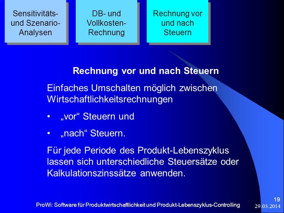 29.03.2014 ProWi: Software für Produktwirtschaftlichkeit und Produkt-Lebenszyklus-Controlling 19 Sensitivitäts- und Szenario- Analysen DB- und Vollkos