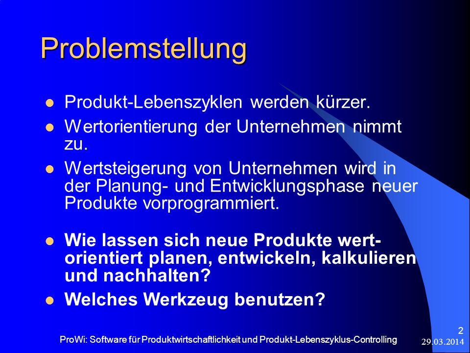 29.03.2014 ProWi: Software für Produktwirtschaftlichkeit und Produkt-Lebenszyklus-Controlling 2 Problemstellung Produkt-Lebenszyklen werden kürzer. We