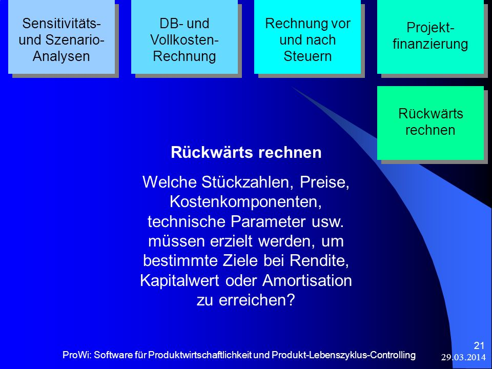 29.03.2014 ProWi: Software für Produktwirtschaftlichkeit und Produkt-Lebenszyklus-Controlling 21 Sensitivitäts- und Szenario- Analysen DB- und Vollkos