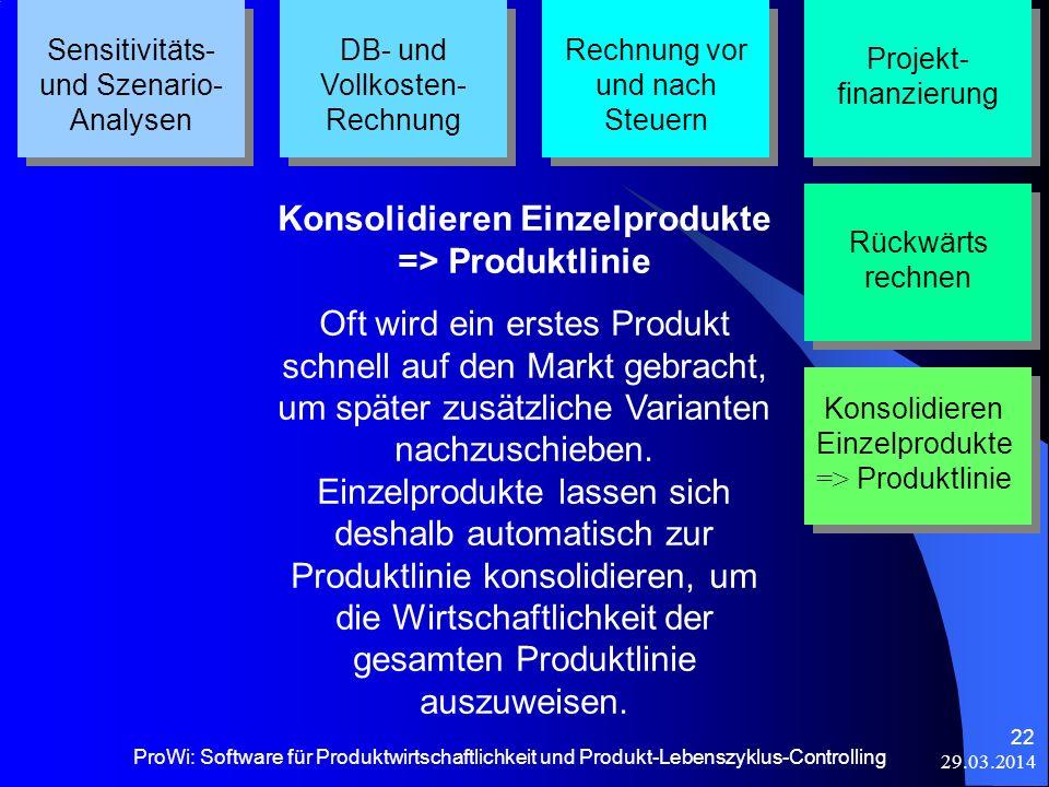 29.03.2014 ProWi: Software für Produktwirtschaftlichkeit und Produkt-Lebenszyklus-Controlling 22 Sensitivitäts- und Szenario- Analysen DB- und Vollkos