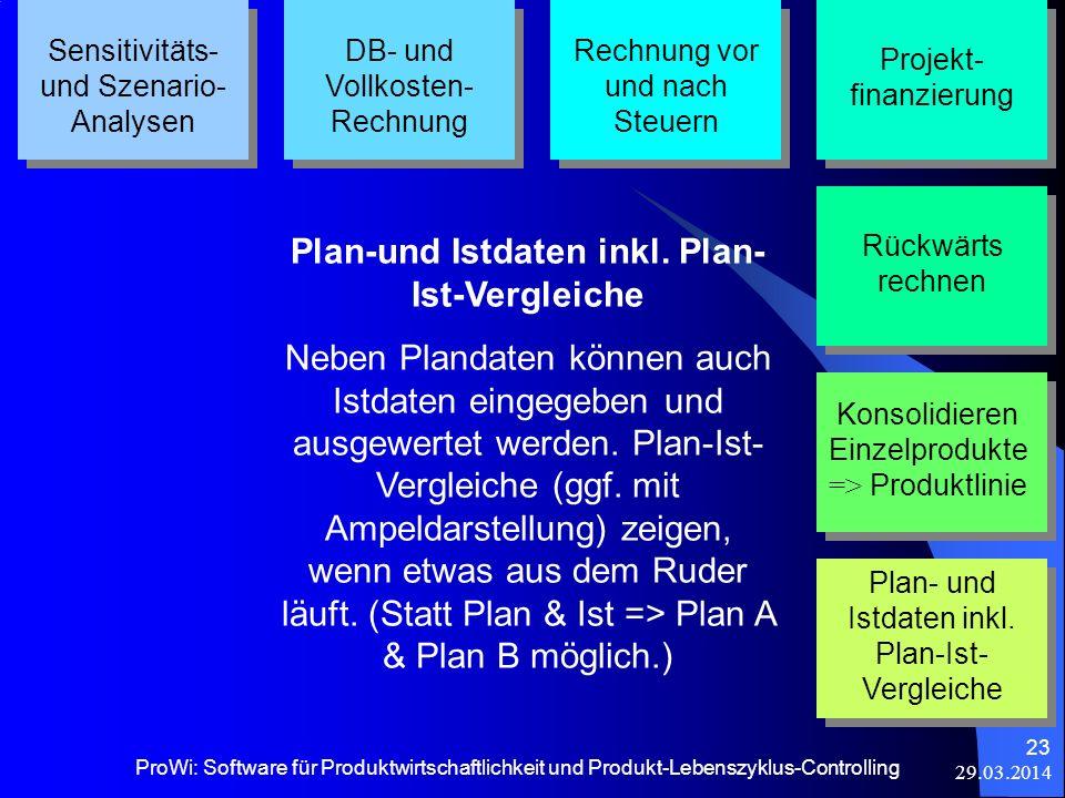 29.03.2014 ProWi: Software für Produktwirtschaftlichkeit und Produkt-Lebenszyklus-Controlling 23 Sensitivitäts- und Szenario- Analysen DB- und Vollkos
