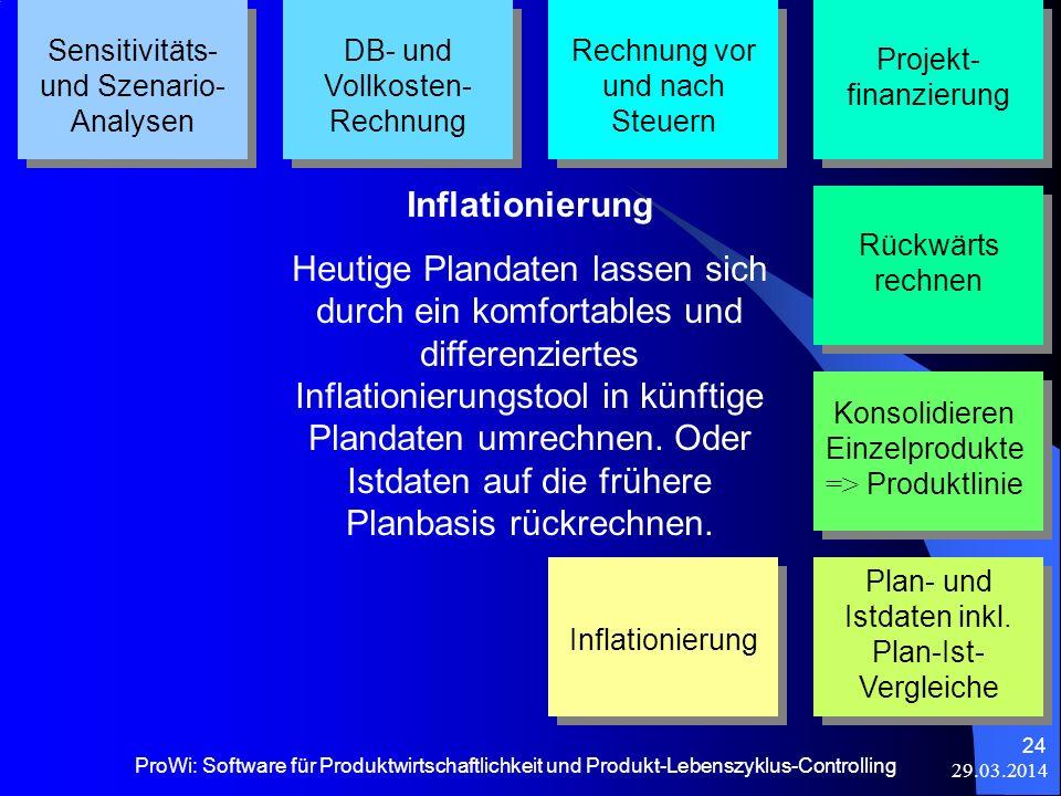 29.03.2014 ProWi: Software für Produktwirtschaftlichkeit und Produkt-Lebenszyklus-Controlling 24 Sensitivitäts- und Szenario- Analysen DB- und Vollkos