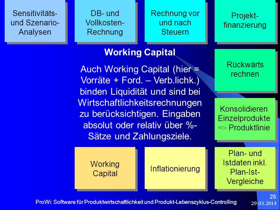 29.03.2014 ProWi: Software für Produktwirtschaftlichkeit und Produkt-Lebenszyklus-Controlling 25 Sensitivitäts- und Szenario- Analysen DB- und Vollkos