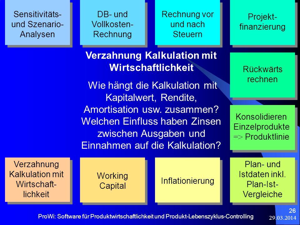 29.03.2014 ProWi: Software für Produktwirtschaftlichkeit und Produkt-Lebenszyklus-Controlling 26 Sensitivitäts- und Szenario- Analysen DB- und Vollkos