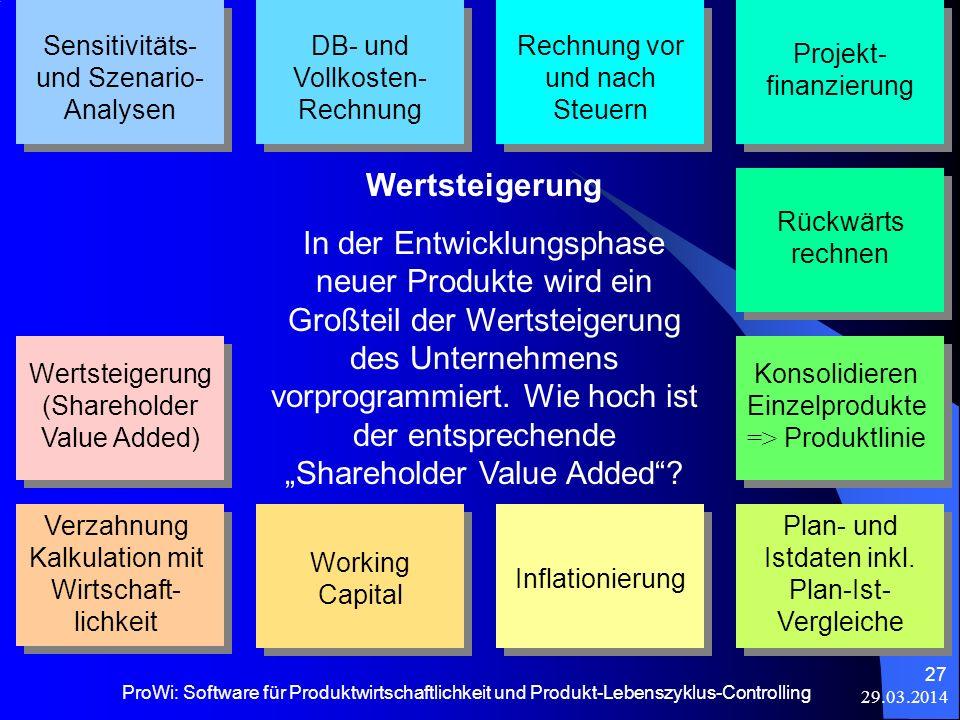 29.03.2014 ProWi: Software für Produktwirtschaftlichkeit und Produkt-Lebenszyklus-Controlling 27 Sensitivitäts- und Szenario- Analysen DB- und Vollkos