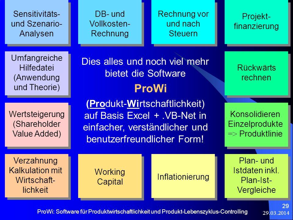 29.03.2014 ProWi: Software für Produktwirtschaftlichkeit und Produkt-Lebenszyklus-Controlling 29 Sensitivitäts- und Szenario- Analysen DB- und Vollkos