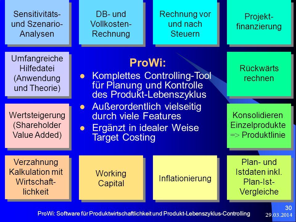 29.03.2014 ProWi: Software für Produktwirtschaftlichkeit und Produkt-Lebenszyklus-Controlling 30 Sensitivitäts- und Szenario- Analysen DB- und Vollkos