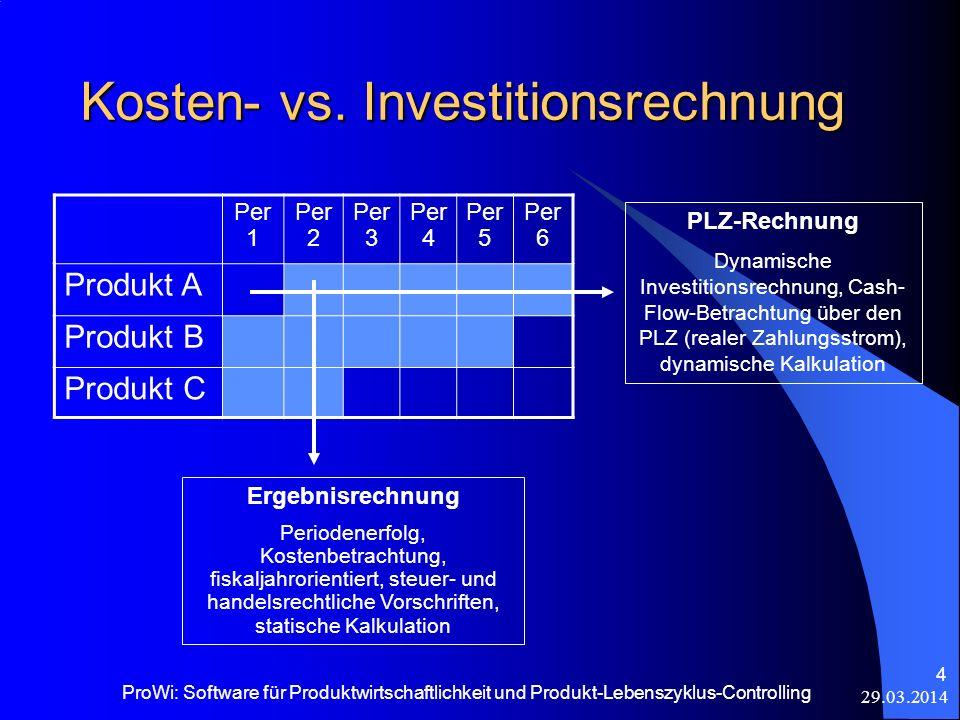 29.03.2014 ProWi: Software für Produktwirtschaftlichkeit und Produkt-Lebenszyklus-Controlling 4 Kosten- vs. Investitionsrechnung Per 1 Per 2 Per 3 Per