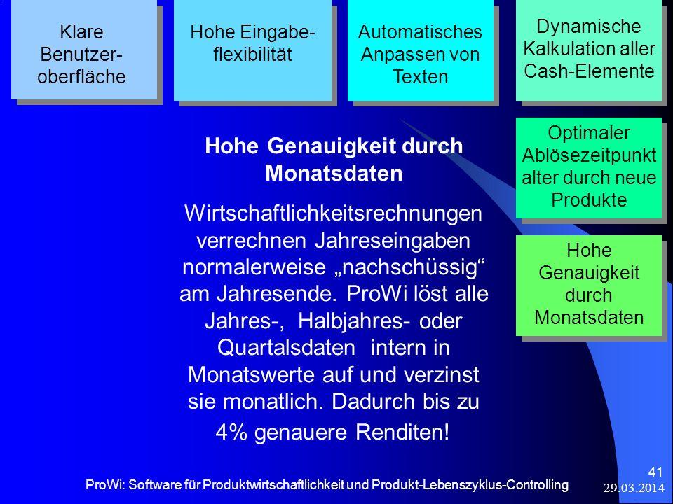 29.03.2014 ProWi: Software für Produktwirtschaftlichkeit und Produkt-Lebenszyklus-Controlling 41 Klare Benutzer- oberfläche Hohe Eingabe- flexibilität