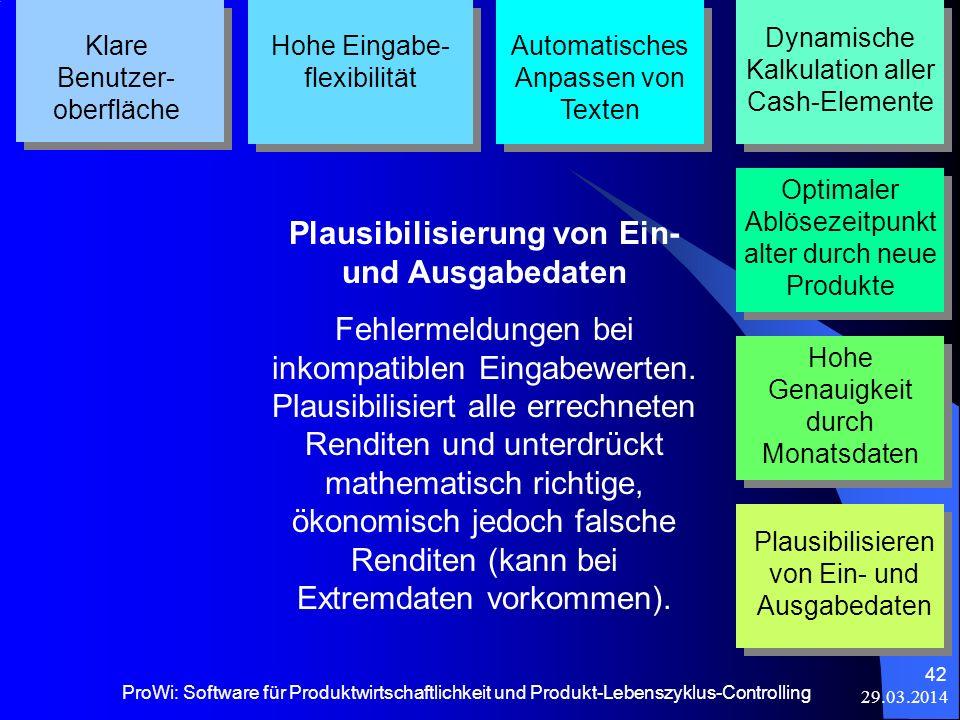 29.03.2014 ProWi: Software für Produktwirtschaftlichkeit und Produkt-Lebenszyklus-Controlling 42 Klare Benutzer- oberfläche Hohe Eingabe- flexibilität