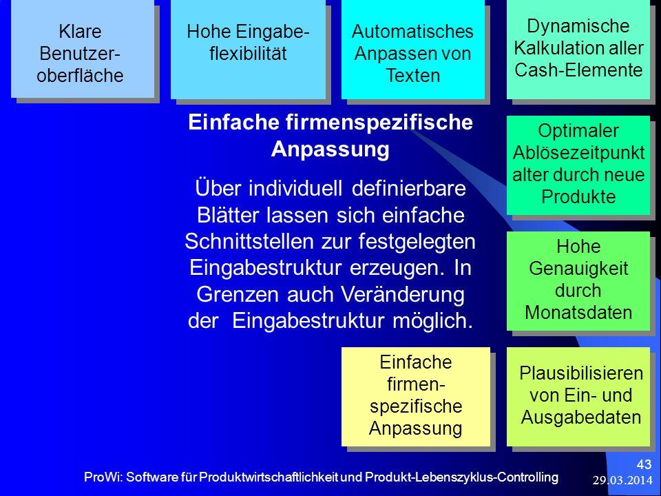 29.03.2014 ProWi: Software für Produktwirtschaftlichkeit und Produkt-Lebenszyklus-Controlling 43 Klare Benutzer- oberfläche Hohe Eingabe- flexibilität