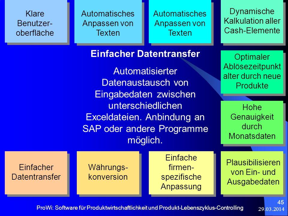 29.03.2014 ProWi: Software für Produktwirtschaftlichkeit und Produkt-Lebenszyklus-Controlling 45 Klare Benutzer- oberfläche Automatisches Anpassen von
