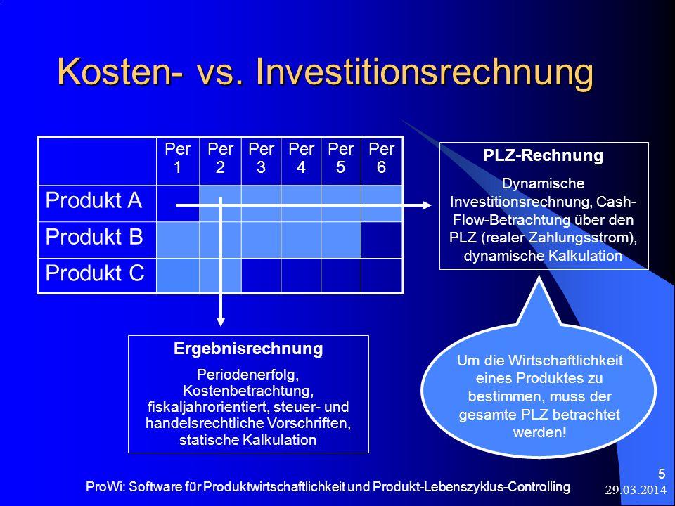 29.03.2014 ProWi: Software für Produktwirtschaftlichkeit und Produkt-Lebenszyklus-Controlling 5 Kosten- vs. Investitionsrechnung Per 1 Per 2 Per 3 Per
