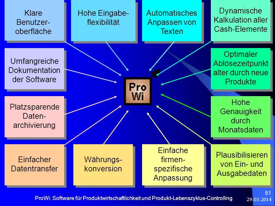29.03.2014 ProWi: Software für Produktwirtschaftlichkeit und Produkt-Lebenszyklus-Controlling 51 Klare Benutzer- oberfläche Automatisches Anpassen von