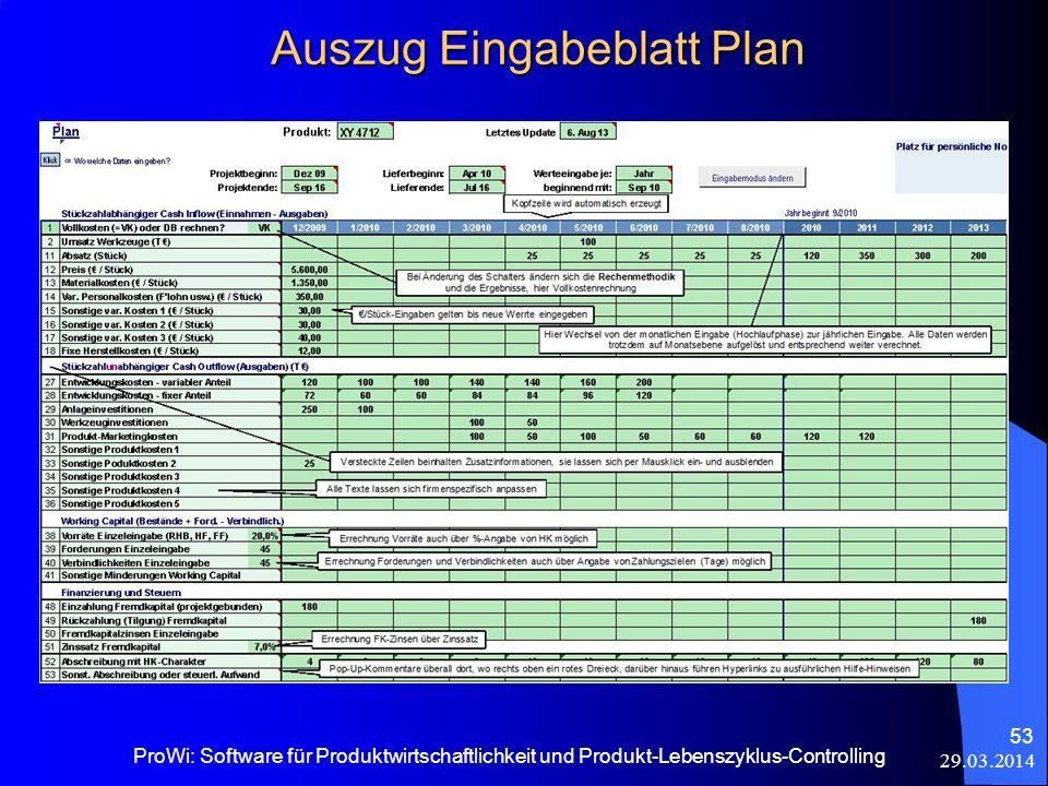 29.03.2014 ProWi: Software für Produktwirtschaftlichkeit und Produkt-Lebenszyklus-Controlling 53 Auszug Eingabeblatt Plan