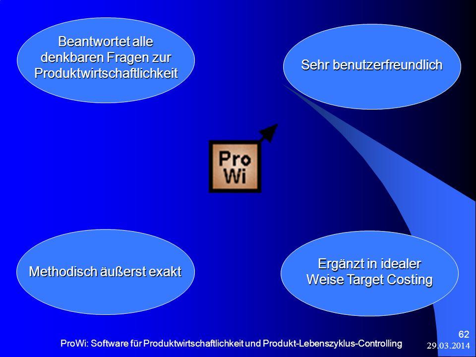 29.03.2014 ProWi: Software für Produktwirtschaftlichkeit und Produkt-Lebenszyklus-Controlling 62 Beantwortet alle denkbaren Fragen zur Produktwirtscha