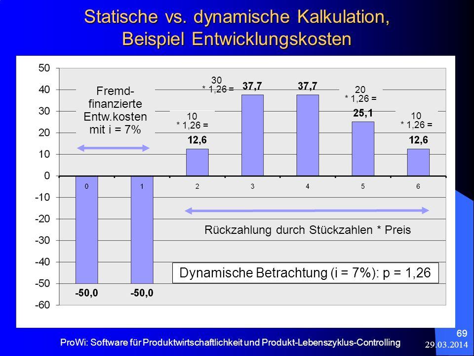 29.03.2014 ProWi: Software für Produktwirtschaftlichkeit und Produkt-Lebenszyklus-Controlling 69 Statische vs. dynamische Kalkulation, Beispiel Entwic