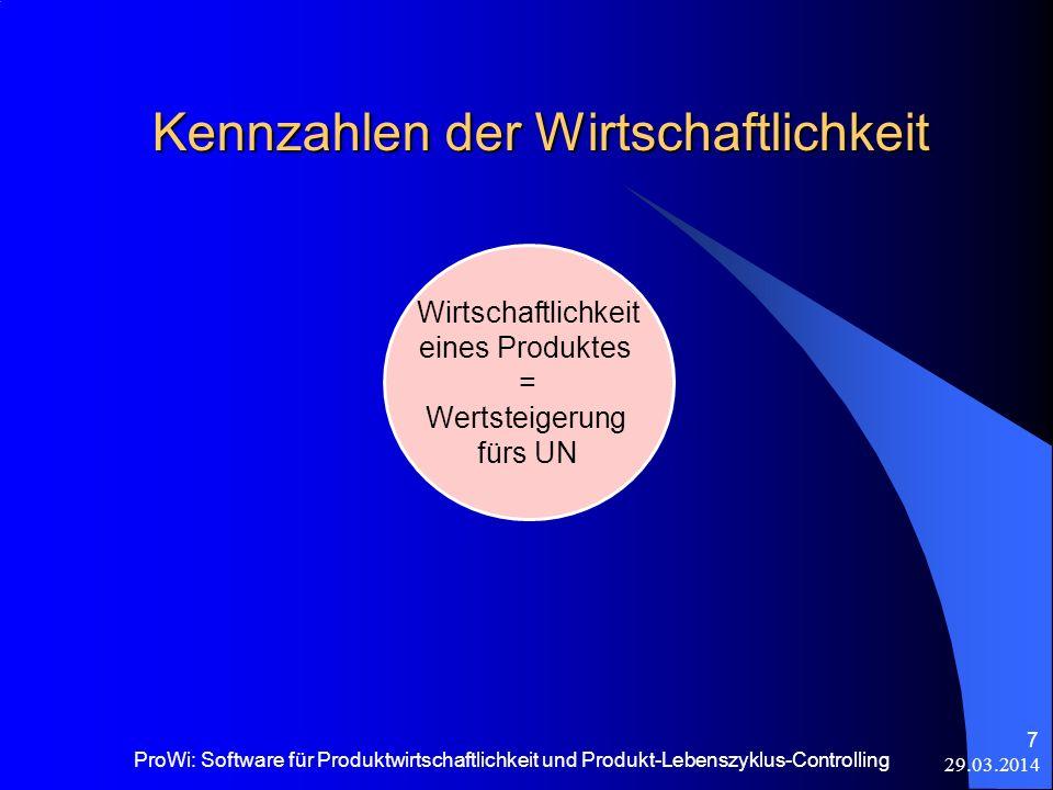 29.03.2014 ProWi: Software für Produktwirtschaftlichkeit und Produkt-Lebenszyklus-Controlling 7 Wirtschaftlichkeit eines Produktes = Wertsteigerung fü