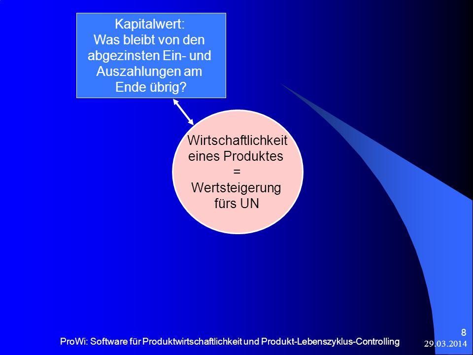 29.03.2014 ProWi: Software für Produktwirtschaftlichkeit und Produkt-Lebenszyklus-Controlling 8 Kapitalwert: Was bleibt von den abgezinsten Ein- und A