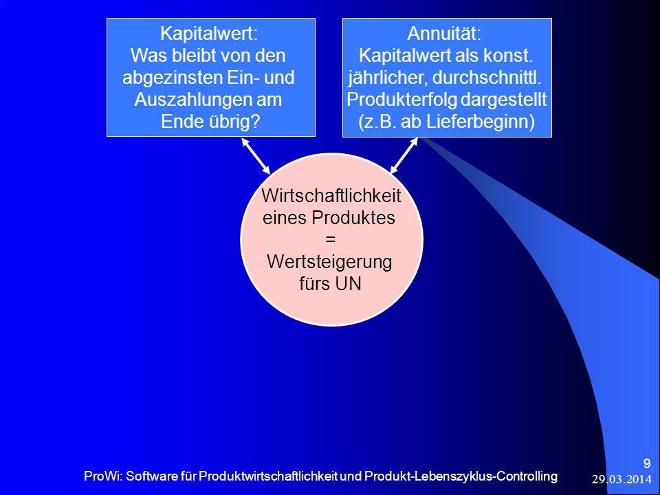 29.03.2014 ProWi: Software für Produktwirtschaftlichkeit und Produkt-Lebenszyklus-Controlling 9 Kapitalwert: Was bleibt von den abgezinsten Ein- und A