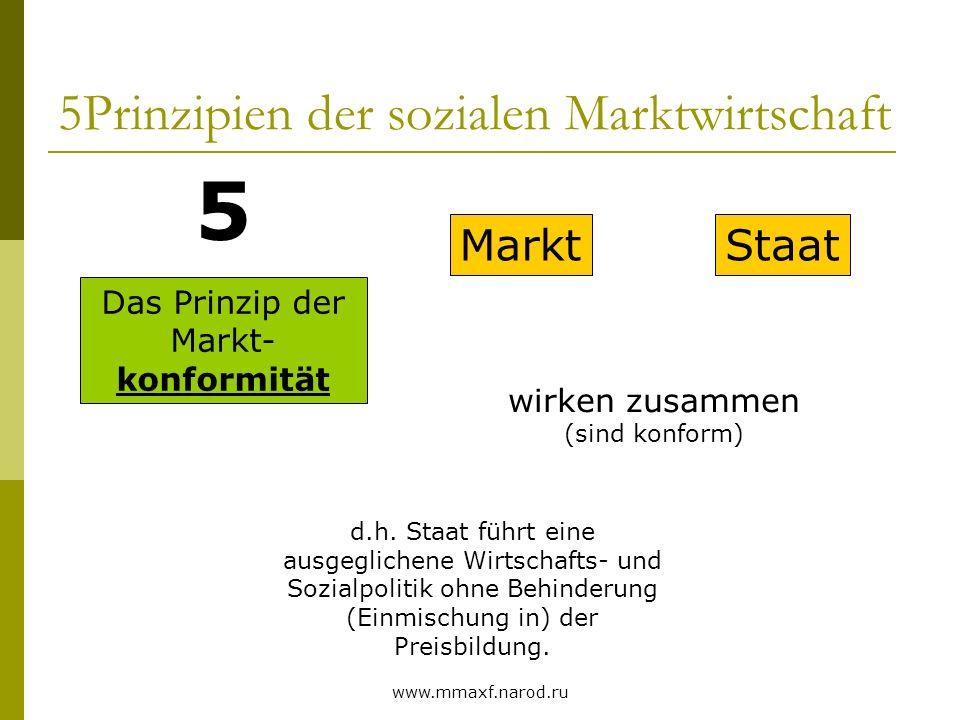 www.mmaxf.narod.ru 5Prinzipien der sozialen Marktwirtschaft Das Prinzip der Markt- konformität 5 MarktStaat wirken zusammen (sind konform) d.h. Staat