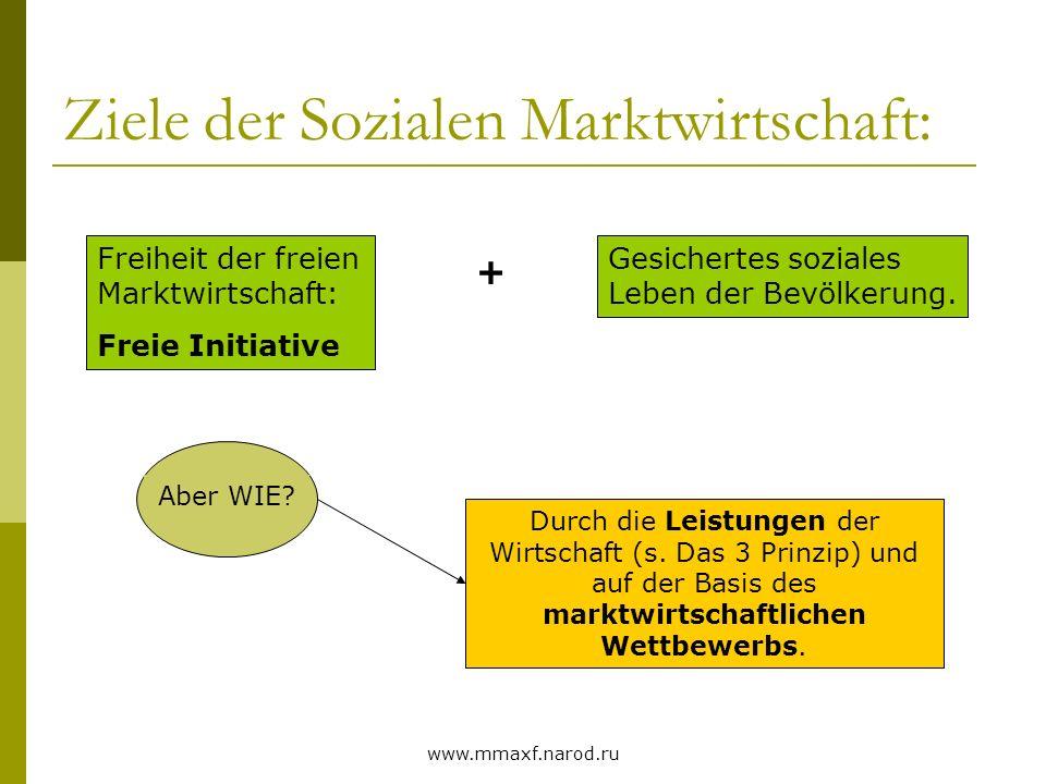 www.mmaxf.narod.ru Ziele der Sozialen Marktwirtschaft: Freiheit der freien Marktwirtschaft: Freie Initiative + Gesichertes soziales Leben der Bevölker