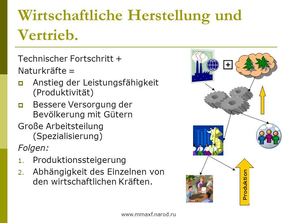 www.mmaxf.narod.ru Arbeit (Lohn / Gehalt) Boden (Pacht / Mieten)Kapital (Zins/ Tilgung) Steuer (Abgaben an Staat) Gewinne(Eigentümer) + Erlöse