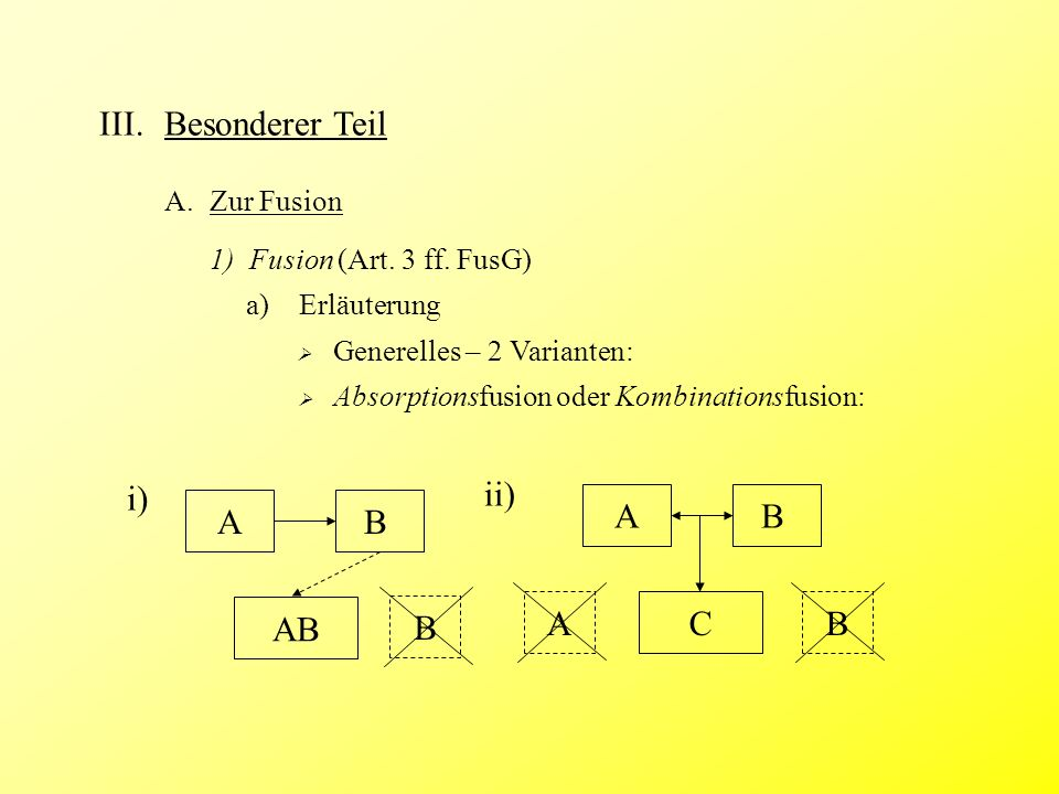III.Besonderer Teil A.Zur Fusion i) AB AB B ii) AB CBA Absorptionsfusion oder Kombinationsfusion: 1) Fusion (Art.
