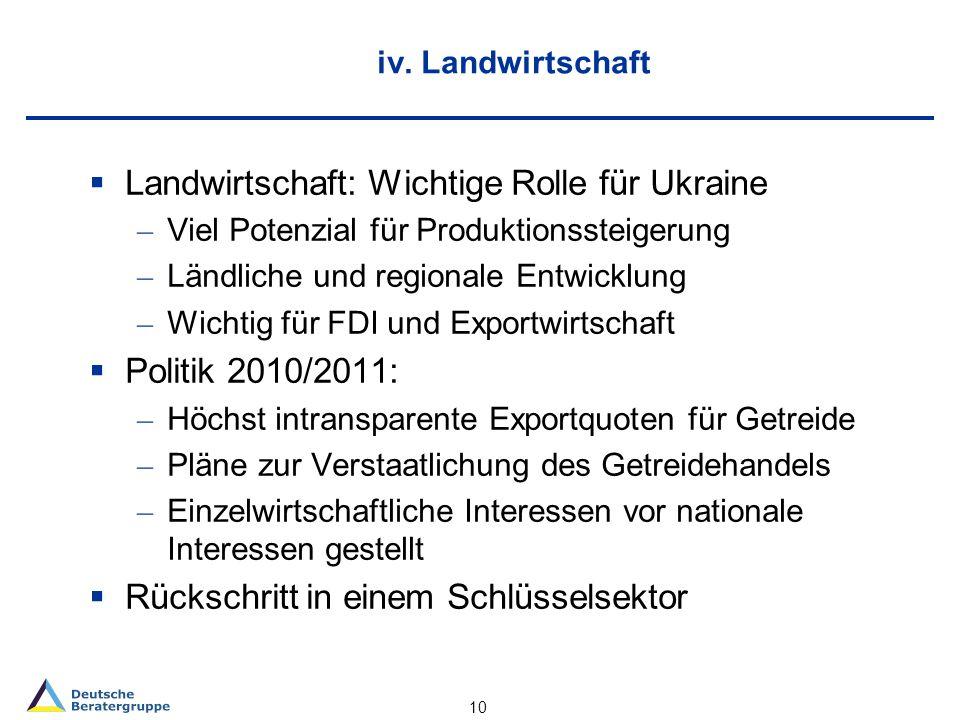 iv. Landwirtschaft Landwirtschaft: Wichtige Rolle für Ukraine – Viel Potenzial für Produktionssteigerung – Ländliche und regionale Entwicklung – Wicht
