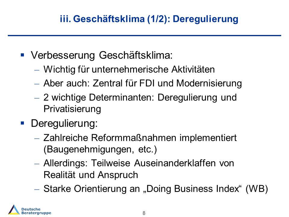 iii. Geschäftsklima (1/2): Deregulierung Verbesserung Geschäftsklima: – Wichtig für unternehmerische Aktivitäten – Aber auch: Zentral für FDI und Mode