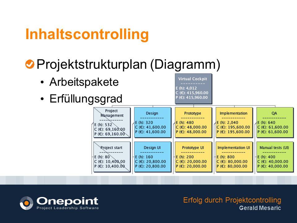 Erfolg durch Projektcontrolling Gerald Mesaric Inhaltscontrolling Projektstrukturplan (Diagramm) Arbeitspakete Erfüllungsgrad