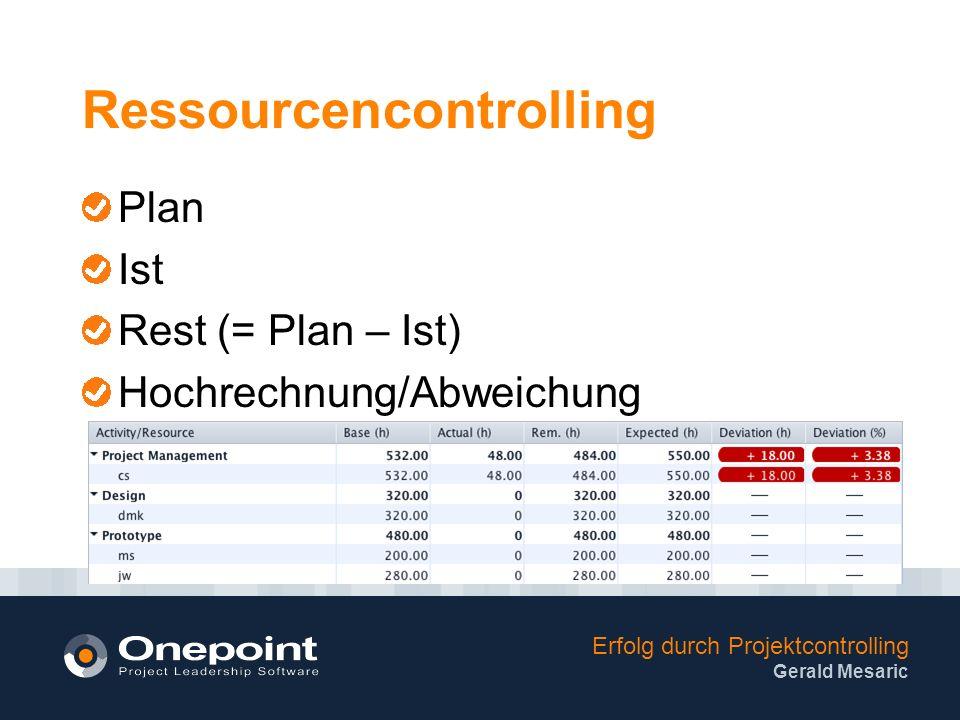 Erfolg durch Projektcontrolling Gerald Mesaric Ressourcencontrolling Plan Ist Rest (= Plan – Ist) Hochrechnung/Abweichung